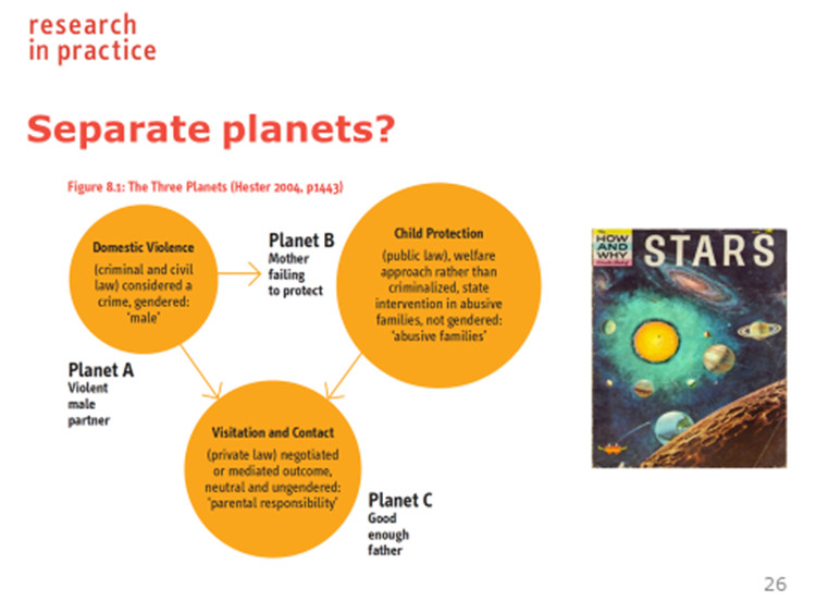 The Four Planet Model - click to view the image full-size