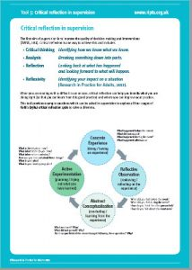 Download the Critical Reflection Tool