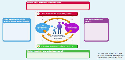 Download the family model for assessment as a PDF file (490KB)